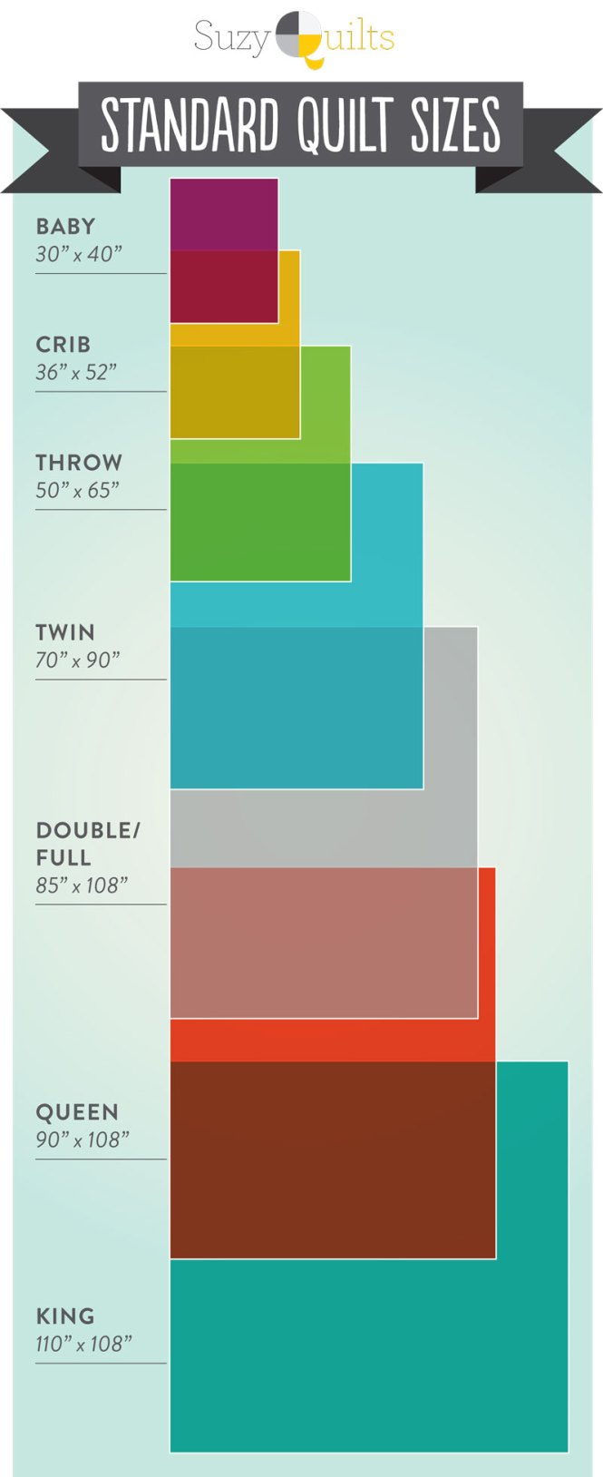 Quilt Sizes Infographic