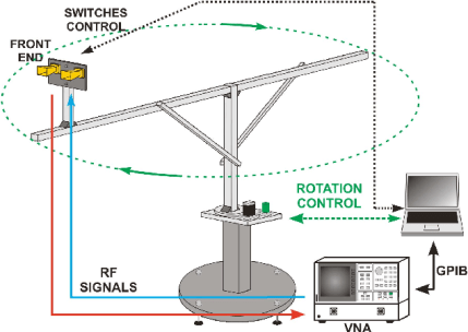 1-Figure1-1