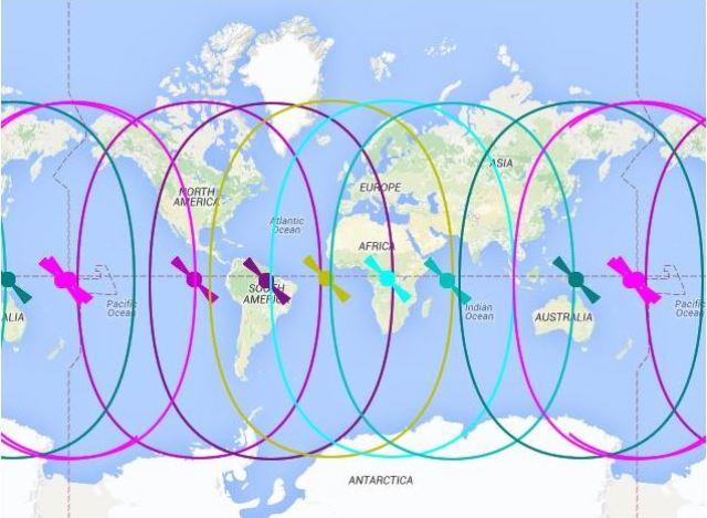 TerraStar orbits