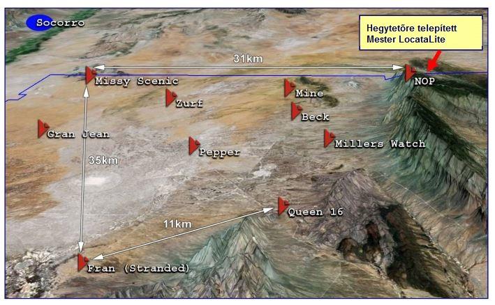 Locata Regionális konstelláció.JPG