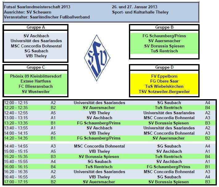 Spielplan am ersten Turnierspieltag