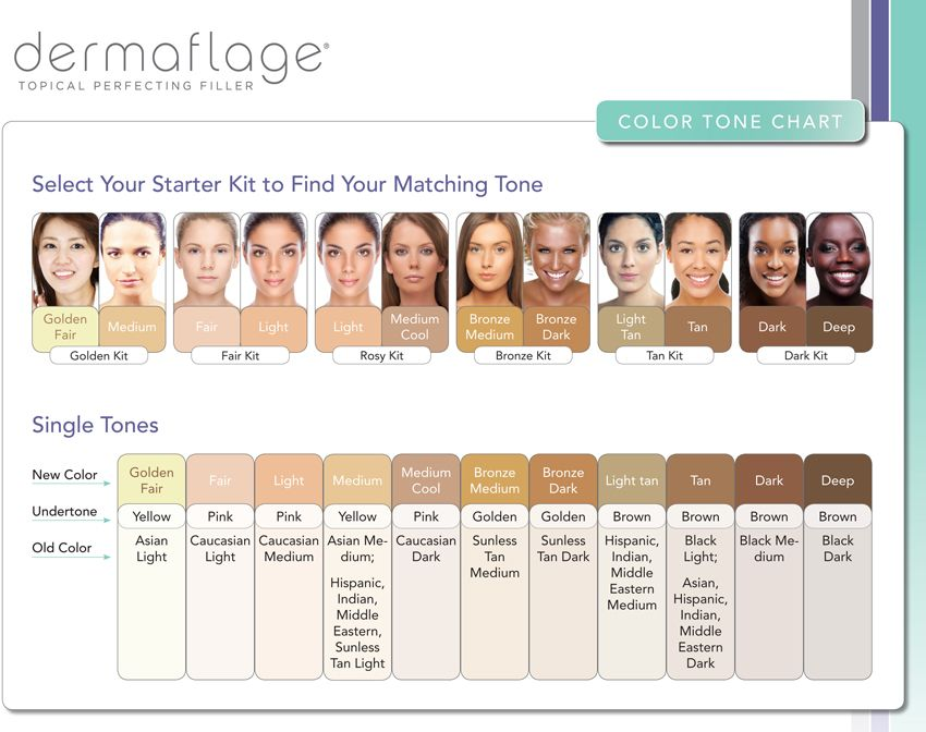 skin undertone chart - How to Find Your Perfect Lipstick Shade
