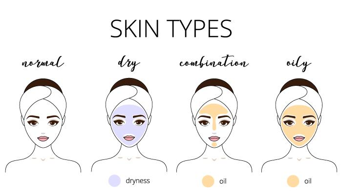 How to Know Your Skin Type Without Consulting a Dermatologist