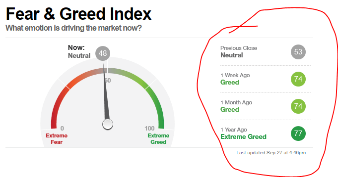 9 greed