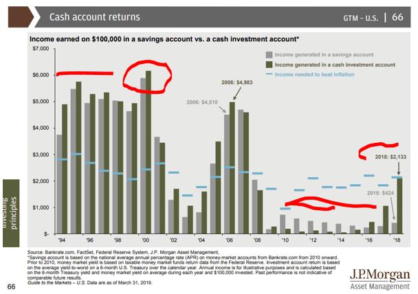 interest rates REIT.PNG