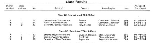Result 24 Hours 1975 (Custom)
