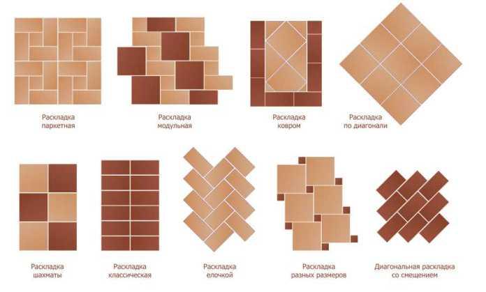 Как самостоятельно выполнить кладку керамической плитки