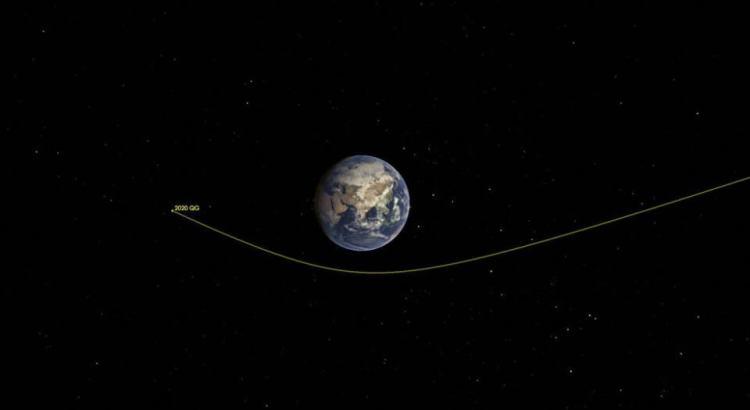 asteroid letí kolem Země