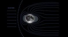 magnetické pole měsíce