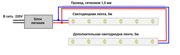 parallellanslutning av 5 m LED-remsor