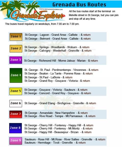 Grenada Bus Routes