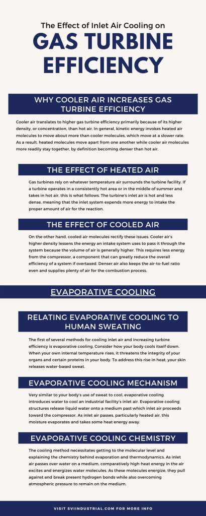 The Effect of Inlet Air Cooling on Gas Turbine Efficiency