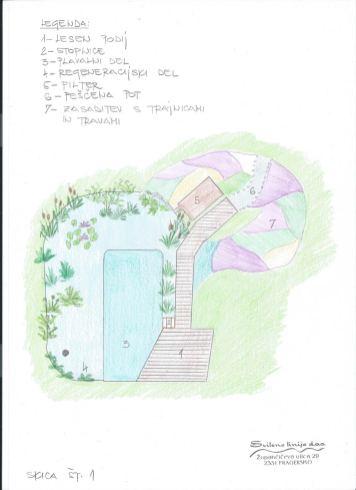nacrtovanje-vrtov-skica-sm
