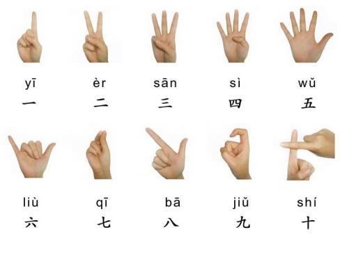 sign mandarin