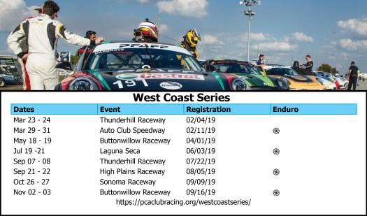 West Coast Series Racing @ High Plains Raceway