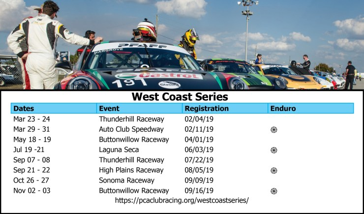 West Coast Series Racing @ Sonoma Raceway