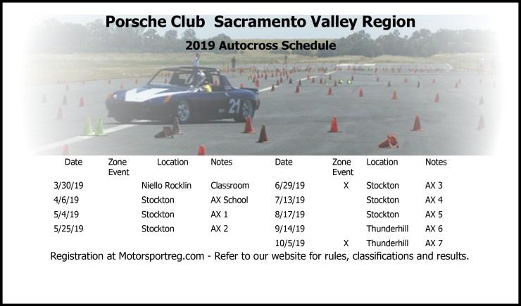 SVR AX 1 Stockton @ San Joaquin Fair Grounds | Stockton | California | United States