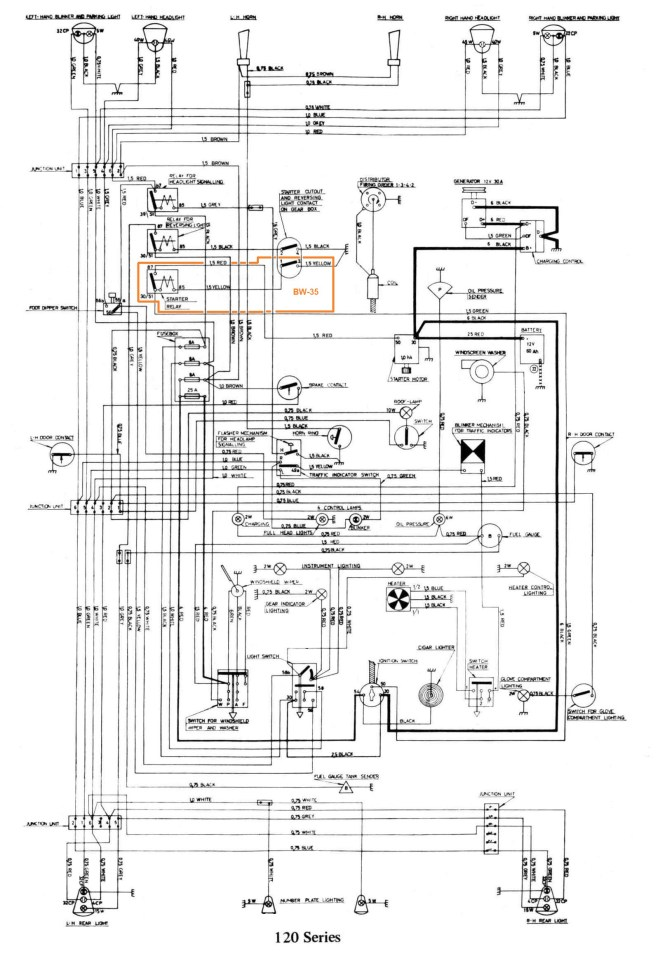 volvo truck air horn wiring diagram wiring diagram wiring diagram volvo c70 2000 diagrams