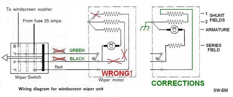 SW-EM Windshield Wiper Systems