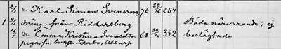 Carl and Emma - Marriage Record - 01 29 1898 - Rogberga - cropped