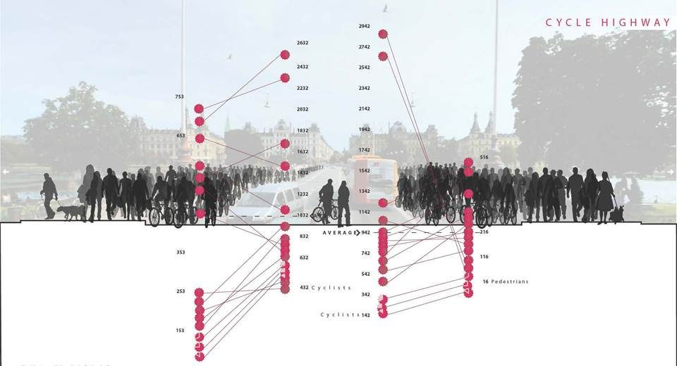BICYCLE INFRASTRUCTURE STUDY
