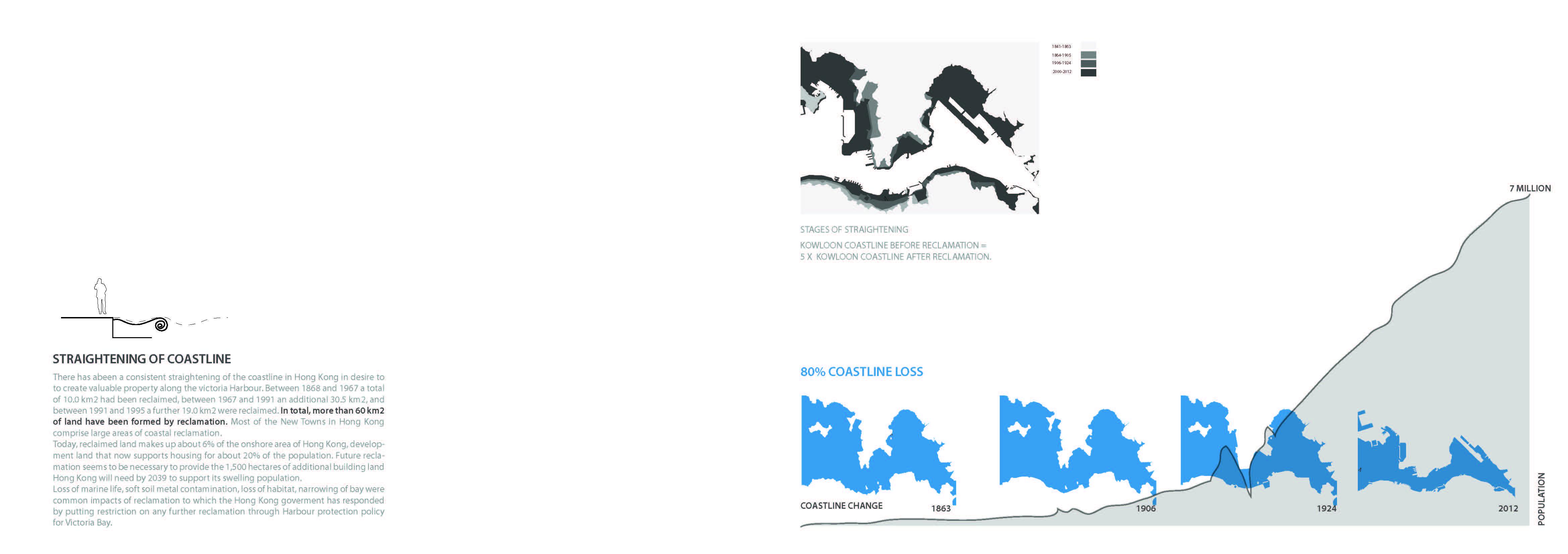 global metro urbanism- coastal defibrillation reduced_Page_04