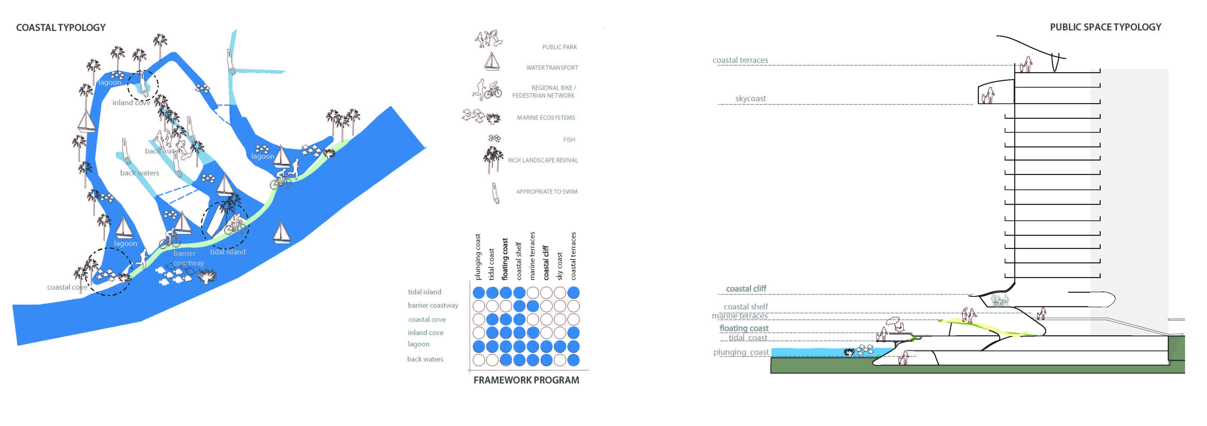 global metro urbanism- coastal defibrillation reduced_Page_11