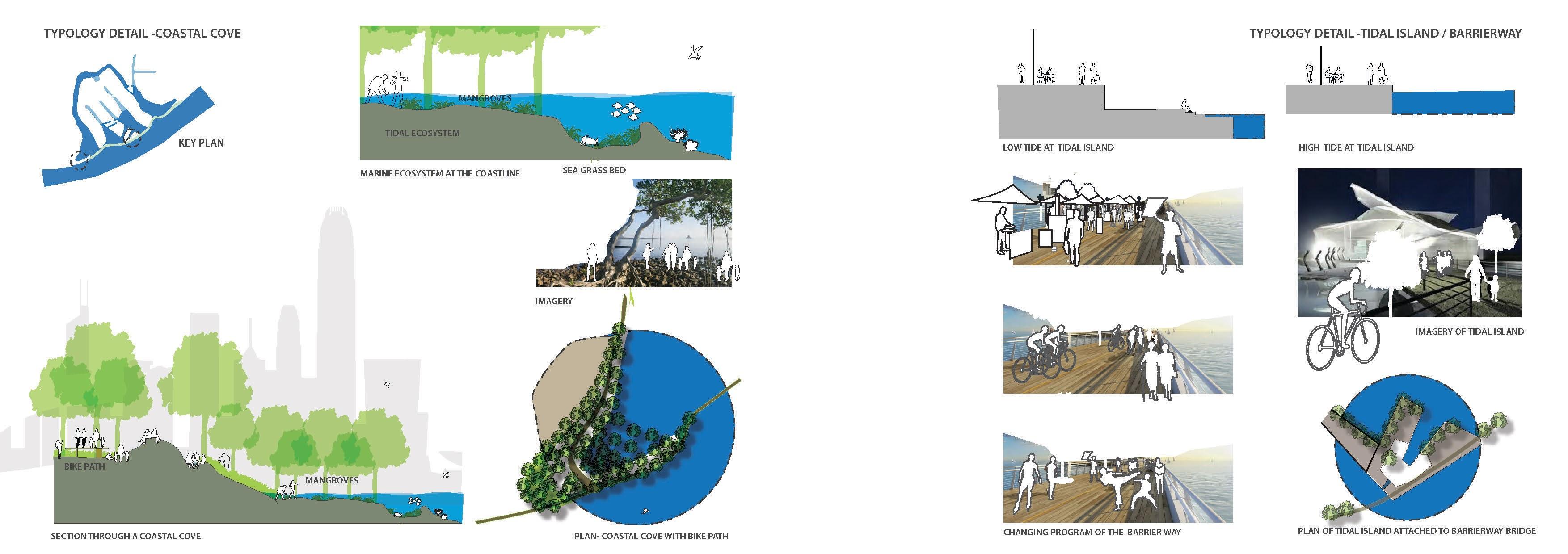 global metro urbanism- coastal defibrillation_Page_14