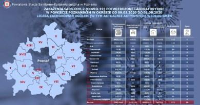 informacje mieszkańców Swarzędz COVID