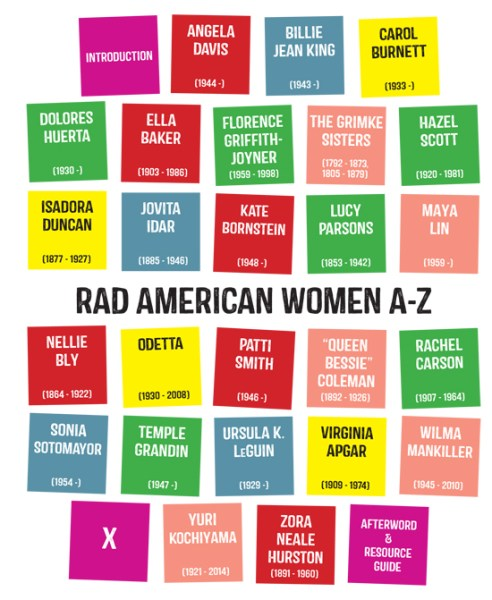 RAD American Women A to Z- all the women