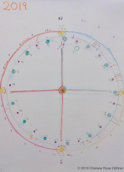 Hand-drawn circle calendar