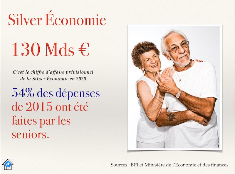 Le poids économique des retraités. Qui représente les retraités.