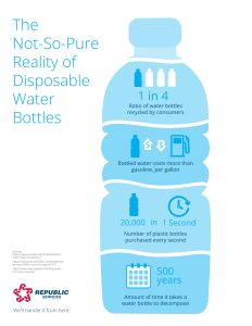 The not so nice reality of plastic water bottles infographic.