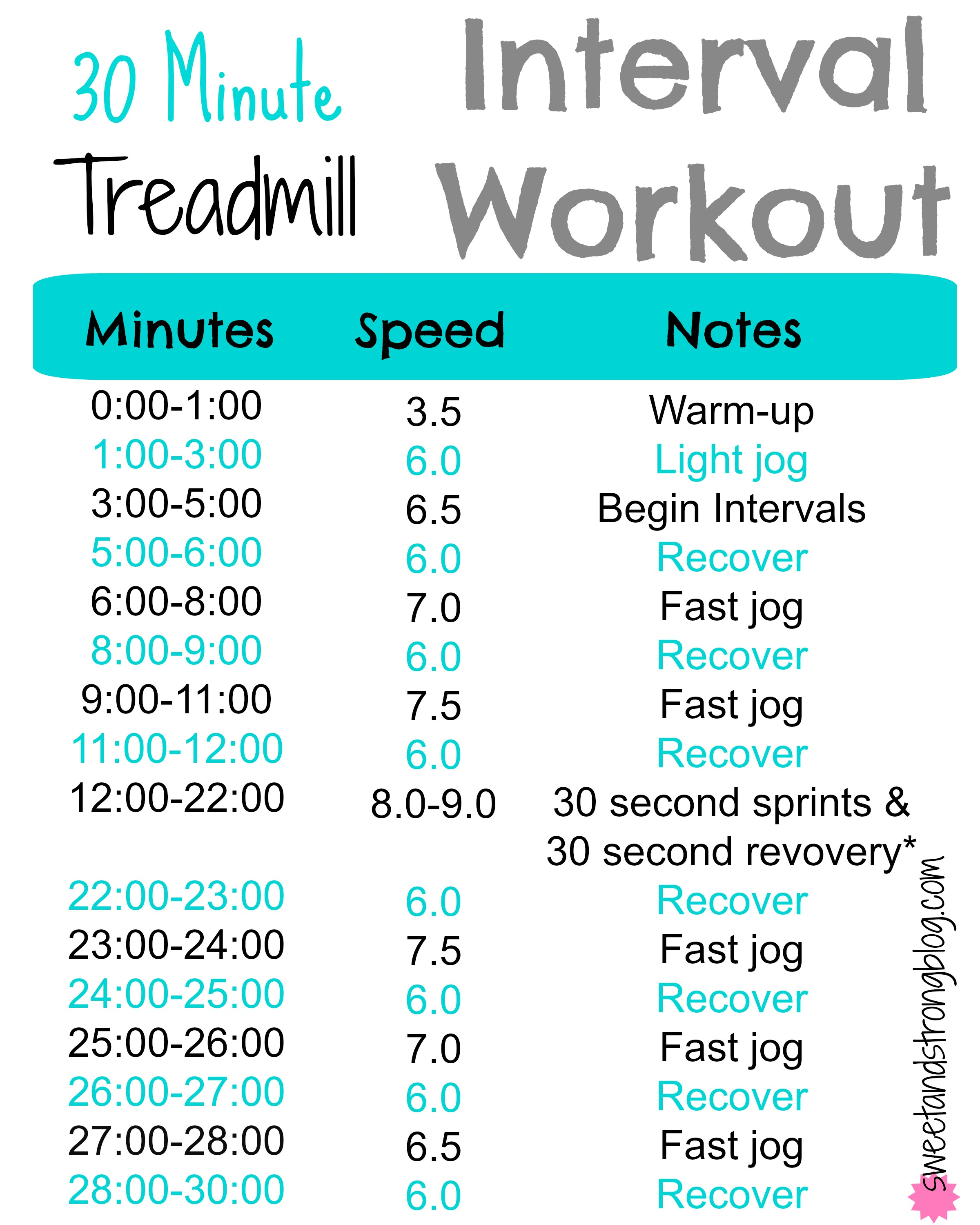 Sprint Training With A 30 Minute Treadmill Interval
