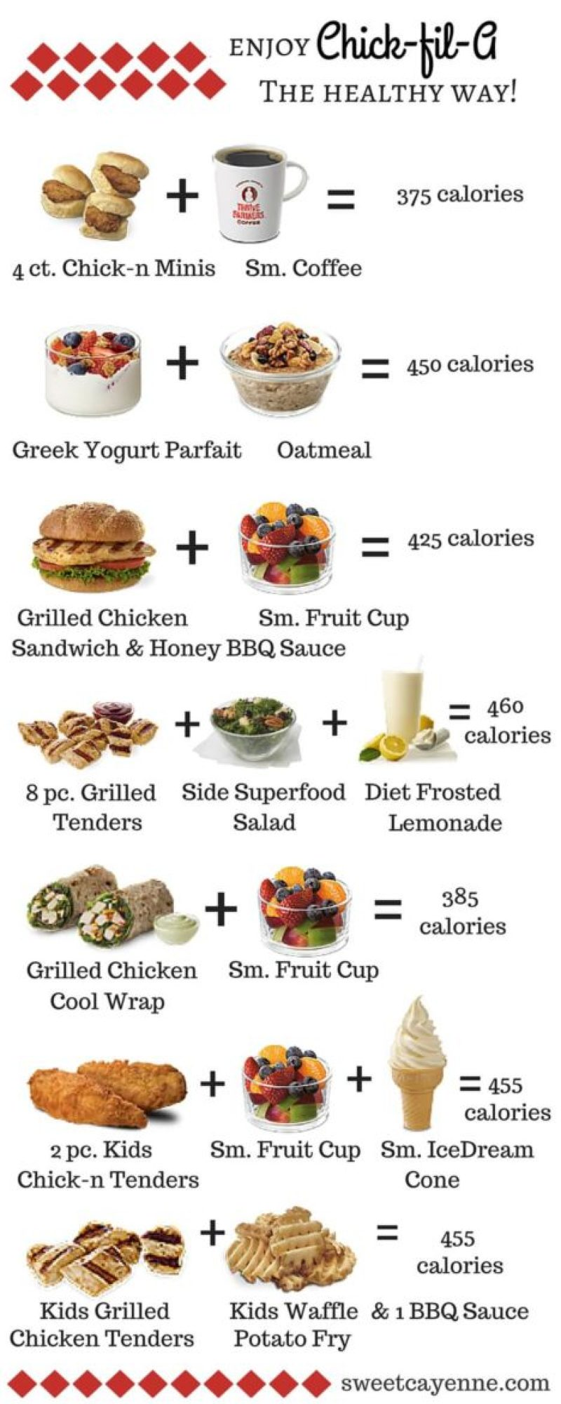 What Is Cfa Health Foods