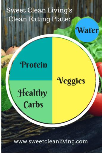 Sweet Clean Living's Healthy Clean Eating Plate