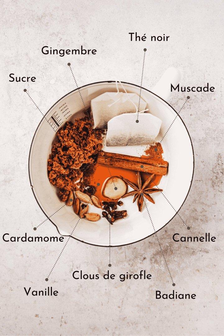 Ingrédient pour le chai latte maison