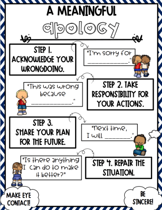 A Meaningful Apology Poster