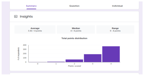 Using Google Forms in the Classroom