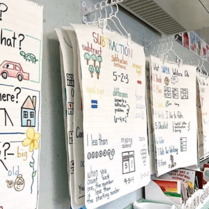 anchor chart storage and display tip