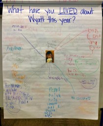 end of year classroom community activity