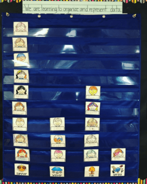 teaching graphing to first grade students