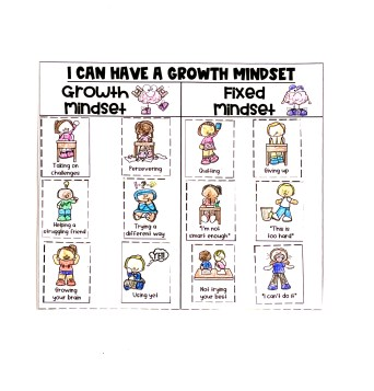 fixed vs growth mindset cut and paste activity