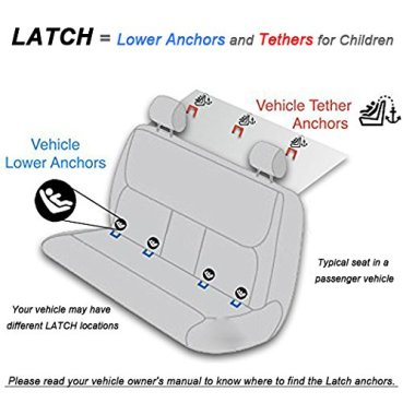 LATCH (Lower Anchors and Tethers for Children) / car seats buying guide
