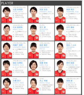 ワールドカップバレー2019日本代表女子メンバー一覧-①