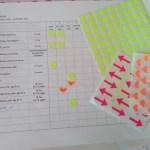 小学生みたいなフランス語計画表作ったよ〜!夏休みの宿題計画*第1弾