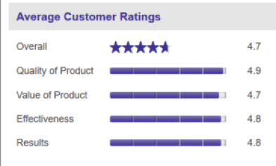 scrub online review summary