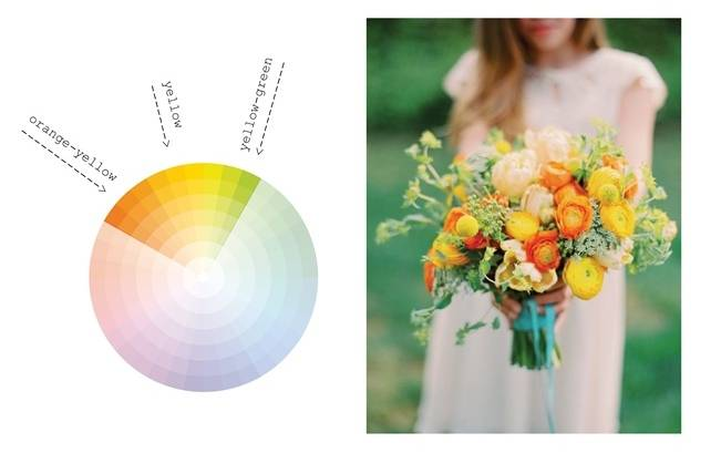 Analogous Color - yellow, yellow green, yellow orange bouquet