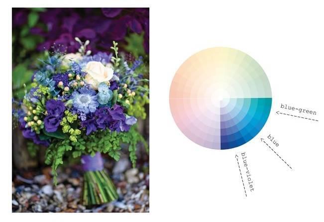 Analogous color - blue, blue green, blue violet bouquet