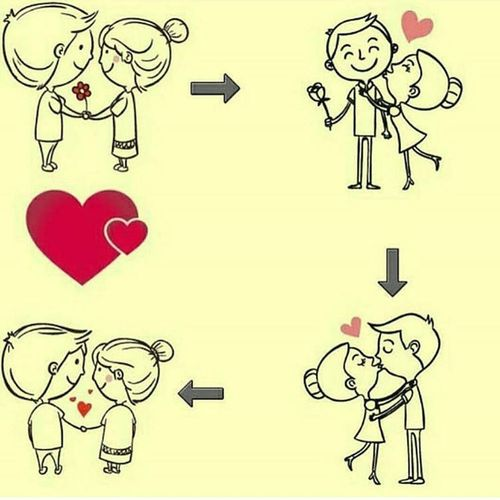 Love Memes, Funny I Love You Memes for Her and Him